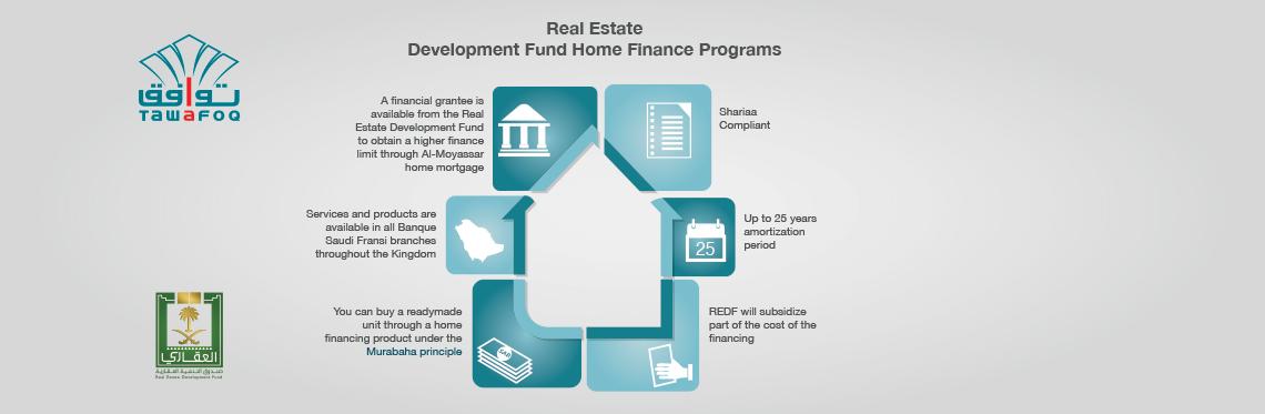 برامج الدعم السكني بالتعاون مع وزارة الإسكان وصندوق التنمية العقارية -  البنك السعودي الفرنسي